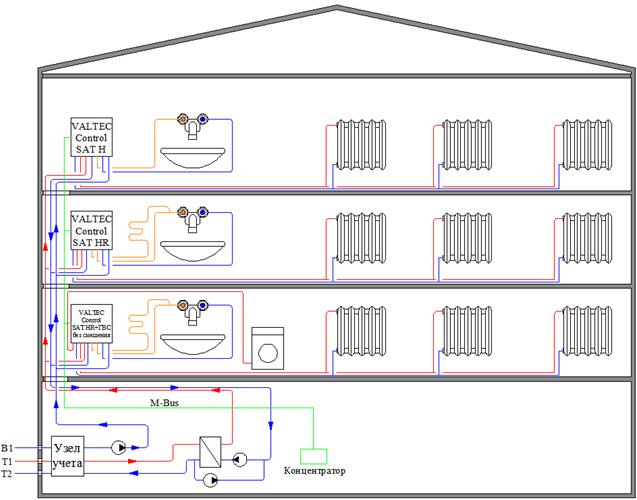 Схема тепло- и водоснабжения