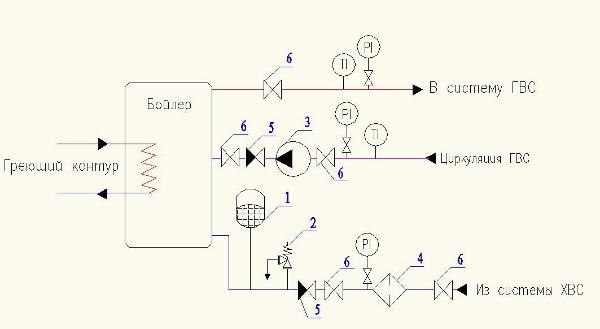 Пример установки мембранного