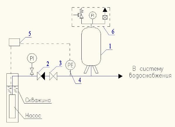 насосом: 1 – мембранный