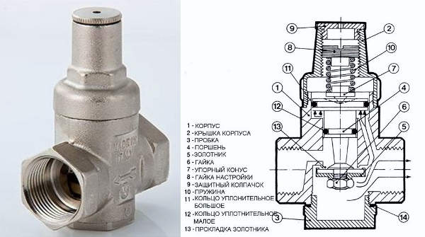 редуктора давления VT.087