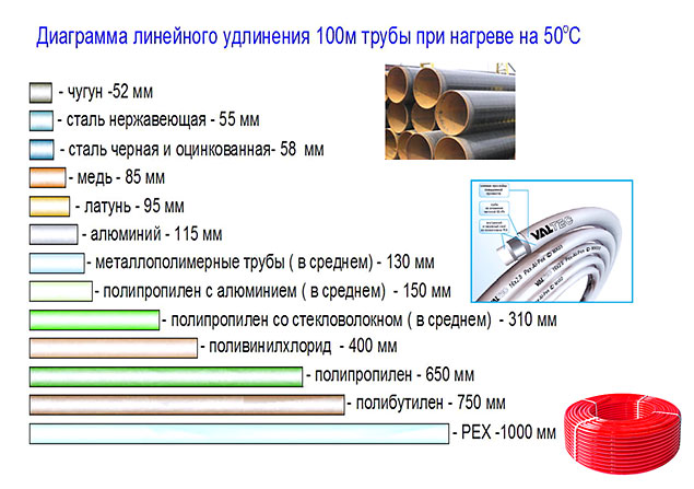 и отопления (PDF, 27.1 МБ)