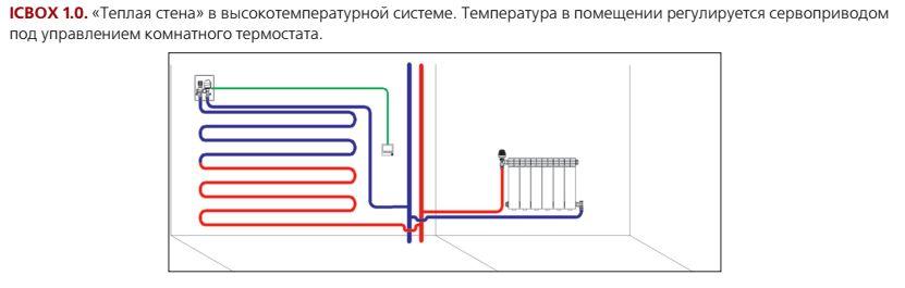 Муфта переходная PPR 40-32мм VALTEC VTp.705.0.040032