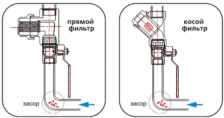 Фильтр с отстойником для воды